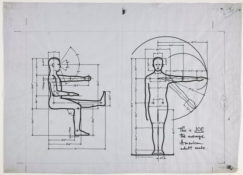 technical drawings of a seated male figure at left in profile from PR, with PR arm held with elbow bent at 90 degrees and PL arm outstretched with hand in a fist; PL leg outstretched; standing male figure at right with PL arm held out straight; measurments and motion of body marked on figures