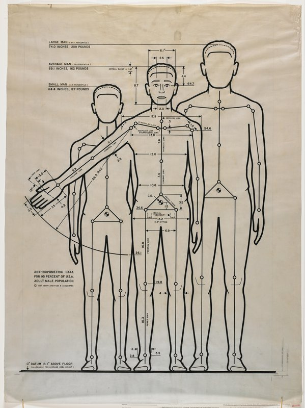 technical drawings of three standing men seen from front, with various body proportions measured; central man has facial features delineated and holds PR arm out at 45 degree angle